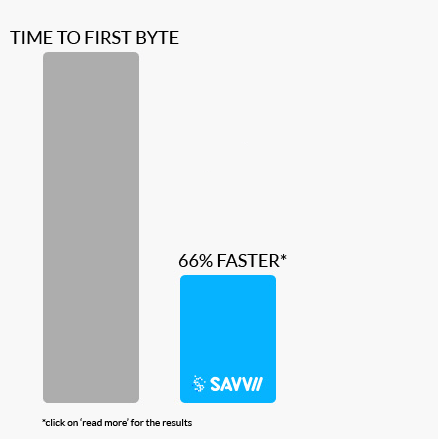 Savvii Speed Benchmark