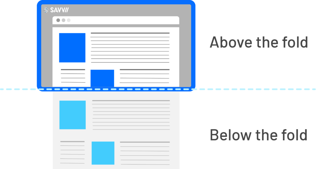Lazy Loading: Above the fold / Below the fold