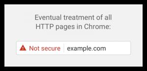 Google warning SSL certificate mandatory