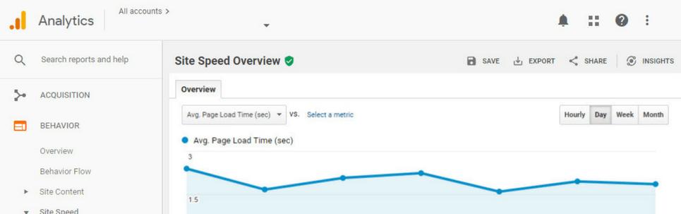 Google Analytics speed test tool