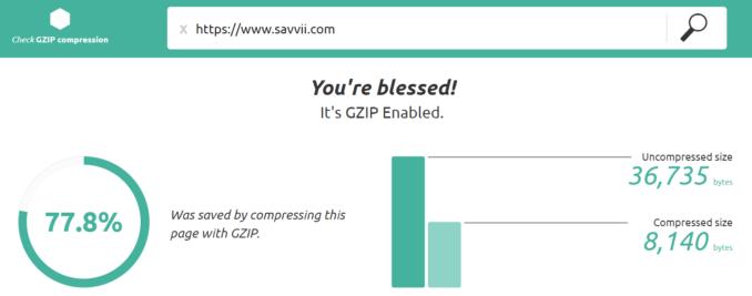Gzip compression savings 77%