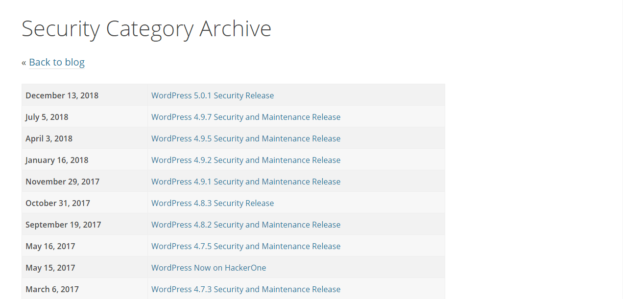 A list of WordPress security updates.